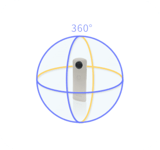 360°撮影